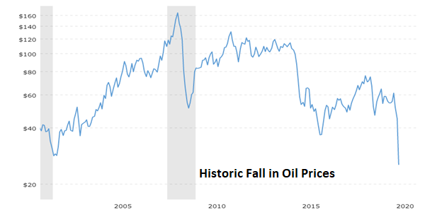 graphic oil price sinking title